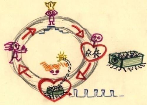 vicious cycle - joy