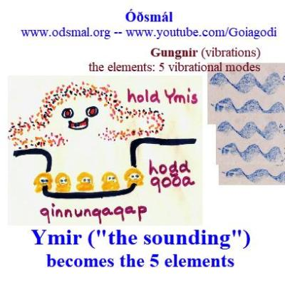 "Ymir ""the sounding"" becomes the 5 elements"